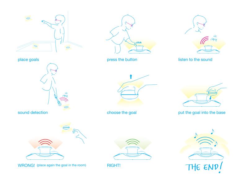 emmo_storyboard